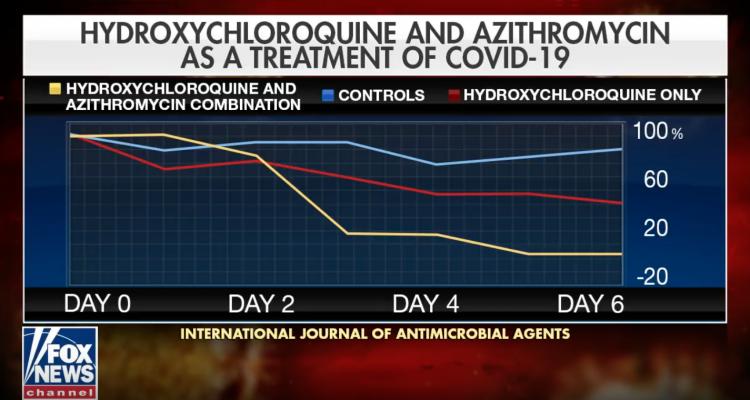 hydroxychloroquine malaria