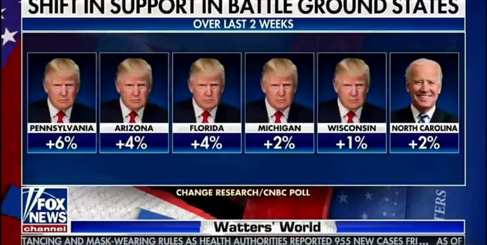 trump rasmussen poll